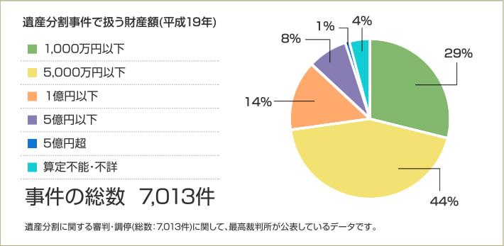 pic-graph01